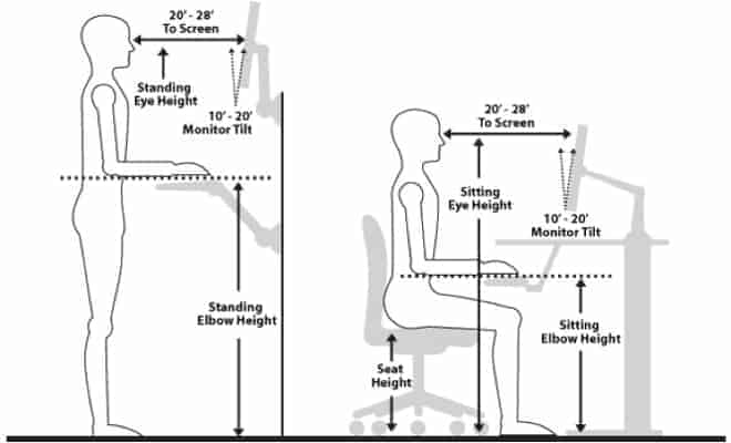 Sit or Stand Work Posture: Osteopathic Natural Health