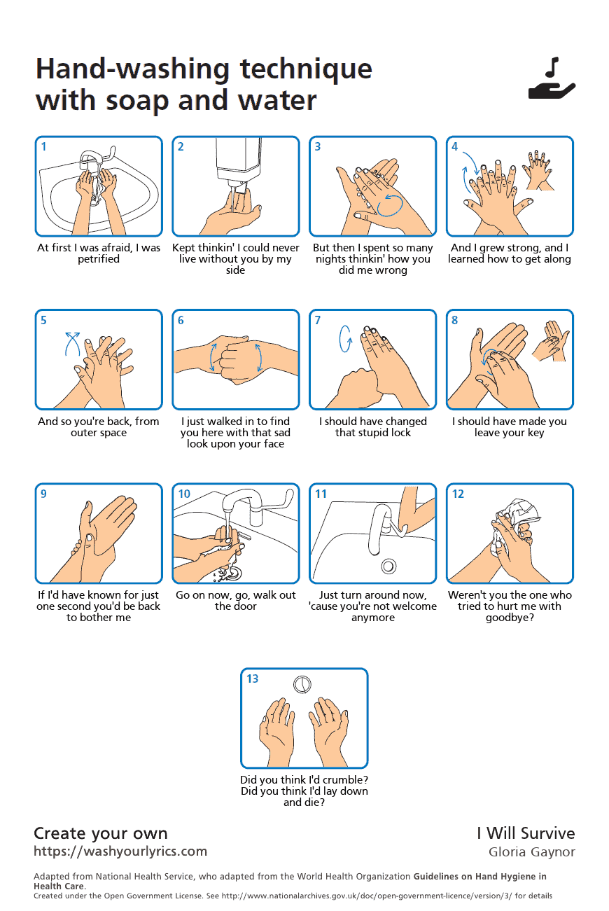 Osteopathic Natural Health - Hand Washing